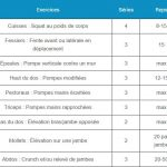 Exercices musculation perdre du poids